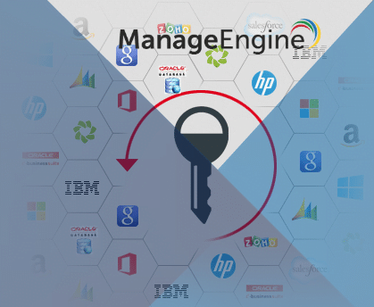 Web Based Password Self-Service Management - ITG