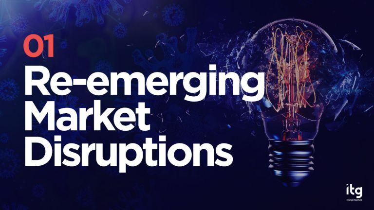 itg-covid-19-salvo-re-emerging-market-disruptions